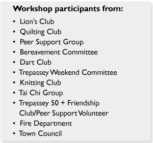 Workshop participants from: •	Lion's Club  •	Quilting Club  •	Peer Support Group  •	Bereavement Committee  •	Dart Club  •	Trepassey Weekend Committee  •	Knitting Club  •	Tai Chi Group  •	Trepassey 50 + Friendship Club/Peer Support Volunteer •	Fire Department  •	Town Council