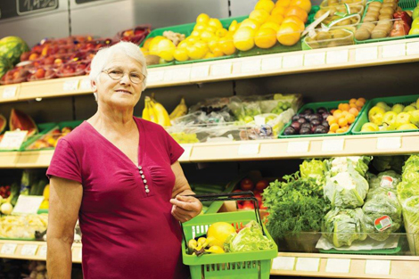 Source: Healthy Eating for Healthy Aging