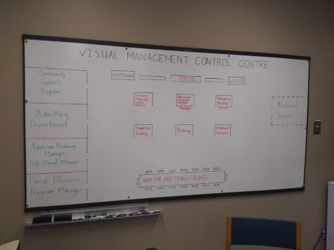The Visual Management System control centre takes shape